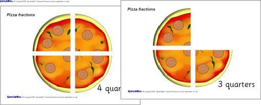 FRACTIONS: Pizza fractions @ SparkleBox | Mathematics | Pinterest