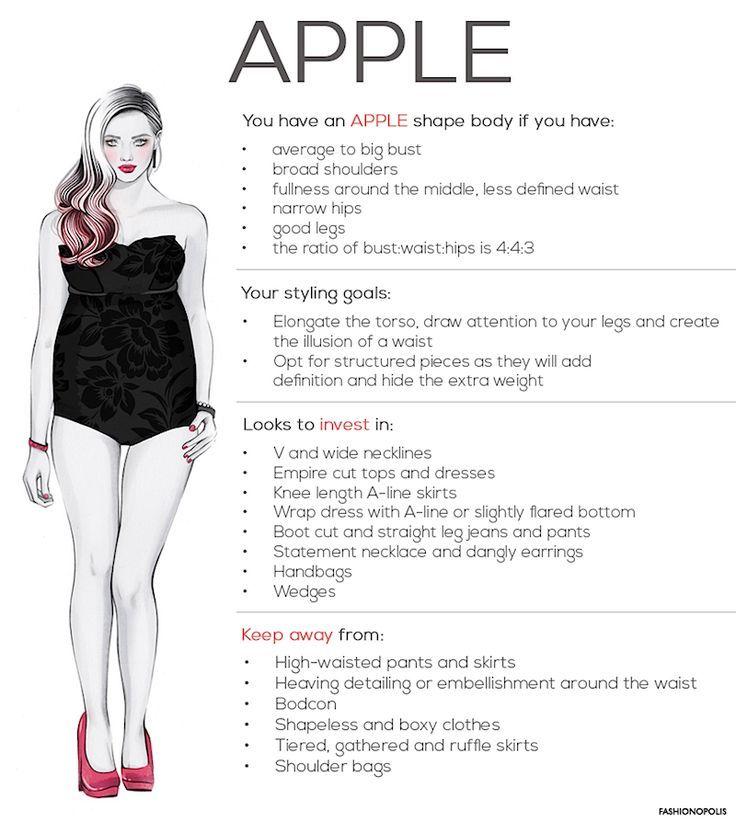 How to Develop a Good Fashion Sense