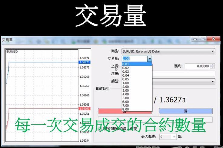 Forex margin level calculator