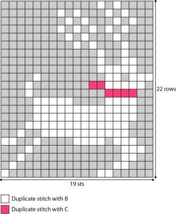 Reindeer Knitting Pattern Chart : Reindeer chart Knitting Pinterest