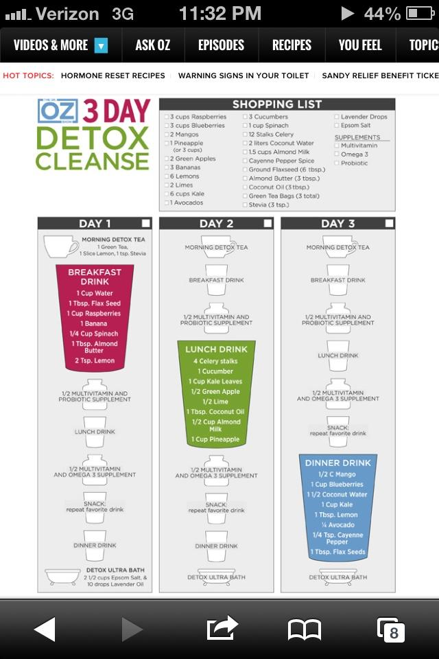Dr. Oz 3 Day Detox