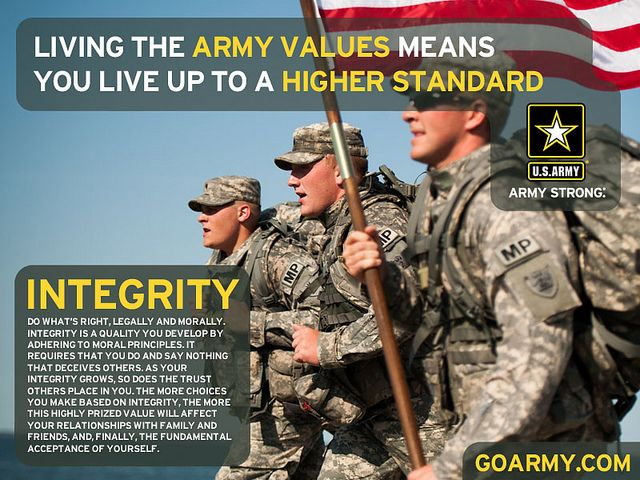 essays on army values