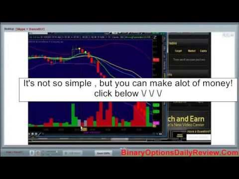 Best Binary Options Trading Platforms