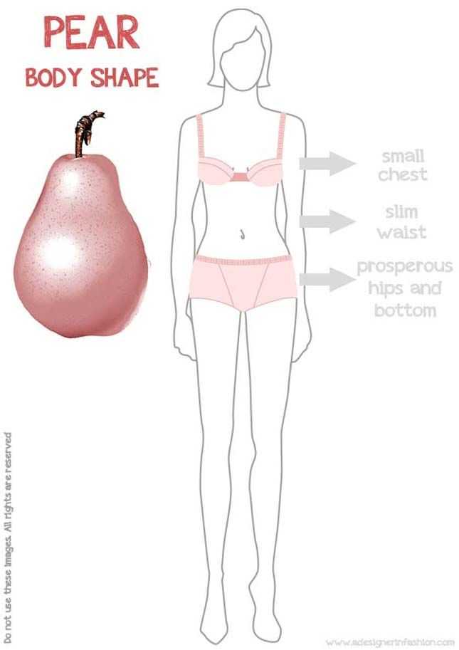 Dress Styles for pear shape | Style tips: how to dress a pear shaped body | a Designer in Fashion