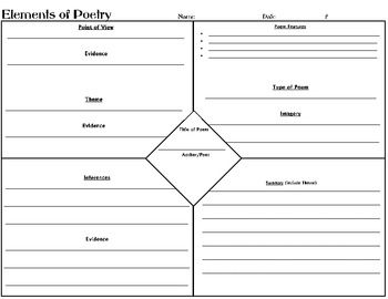 More like this: graphic organizers , poetry and organizers .
