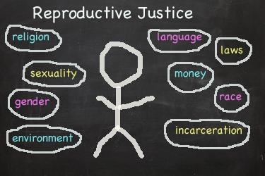 Advocates of reproductive justice support a