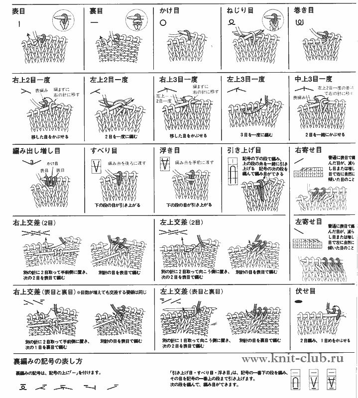 Вязание на спицах китайские обозначения на схемах 459