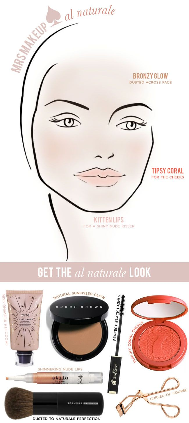 mrs. lilien's al naturale make-up how-to