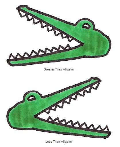Greater Than & Less Than alligator graphics from Titus 2 Homemaker ...