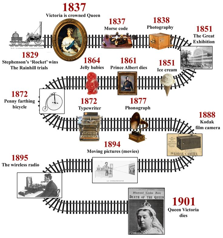 Thomas Edison Inventions Timeline Autos Post
