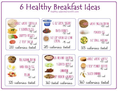 Breakfast Foods To Help Lose Weight