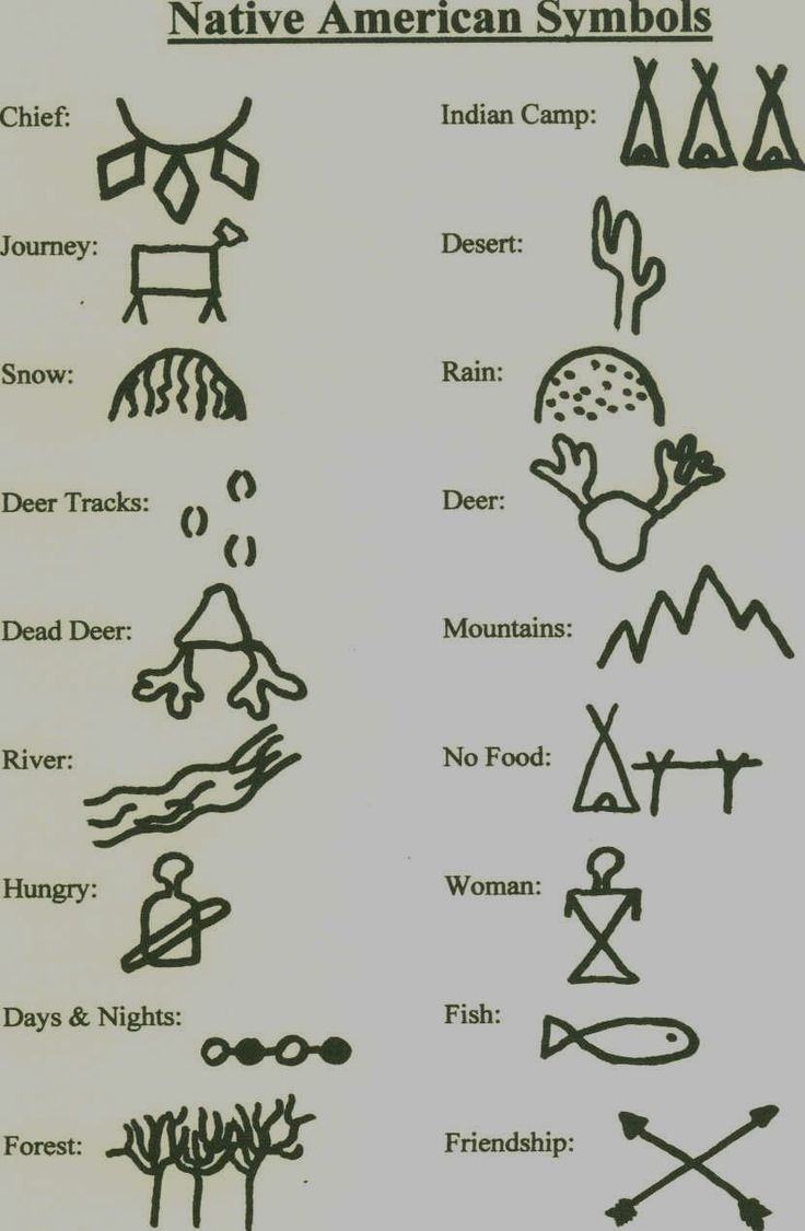 Native american symbols and meanings printable native american symbols and meanings printable photo13 biocorpaavc Images