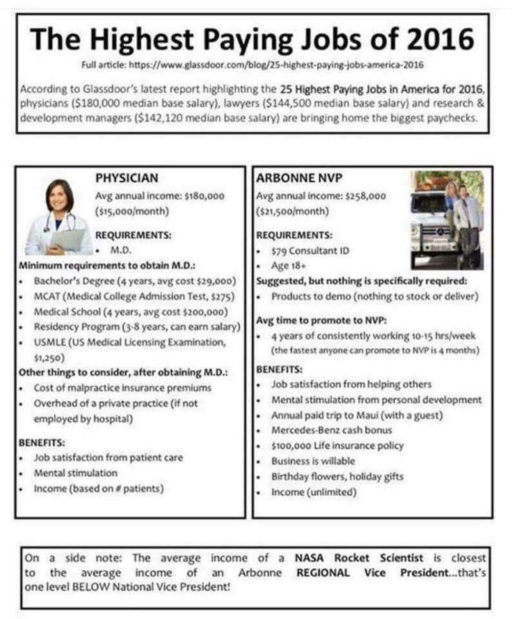 Atbonline retirement portal jobs pay