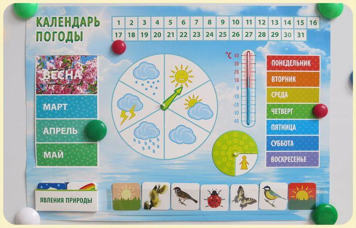 Оформление календаря природы в детском саду своими руками 82