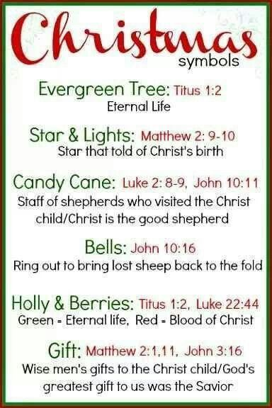 Meaning of tree ect christmas pinterest What is the meaning of tree