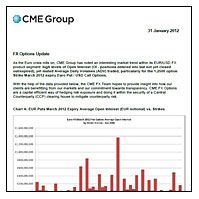 Fx options cme