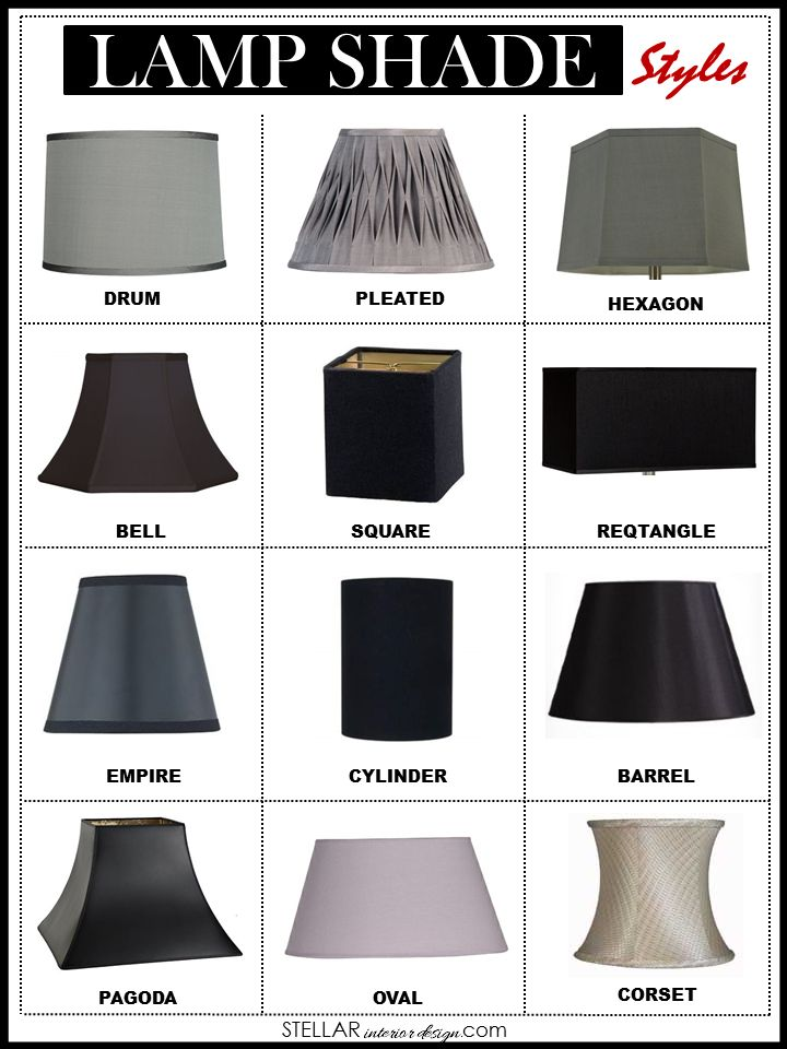 How to select a lamp shade lamp shade styles interior for Types of lamp shades