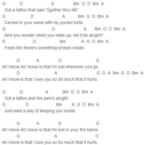 Fantastic Guitar Chords Yellow Coldplay Beginners Ensign Beginner