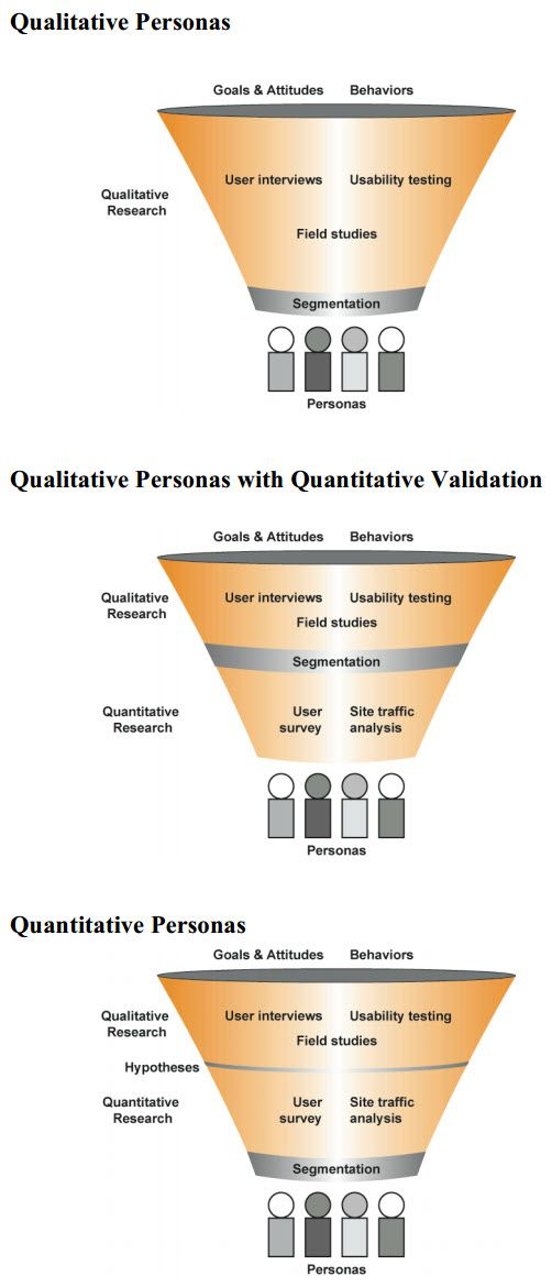 quantitative psychology dissertations