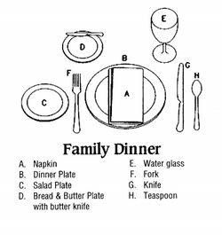 table settings   Tumblr