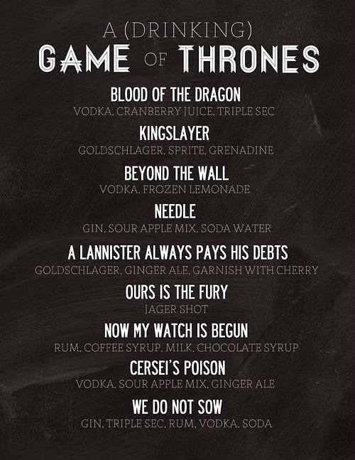 A (drinking) Game of Thrones