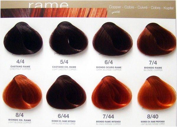 Alter Ego ColorEgo Permanent Hair Color Copper 10 Colors