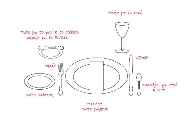 Basic Table Setting Cooking Hints Tips amp Tricks