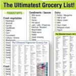 11 Printable Grocery Lists-Free Downloads