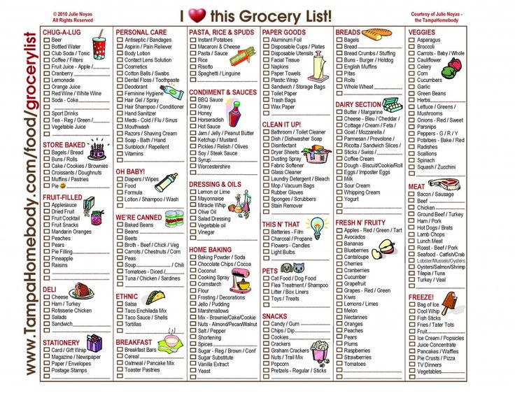 List free printable template julie noyas posted in grocery lists