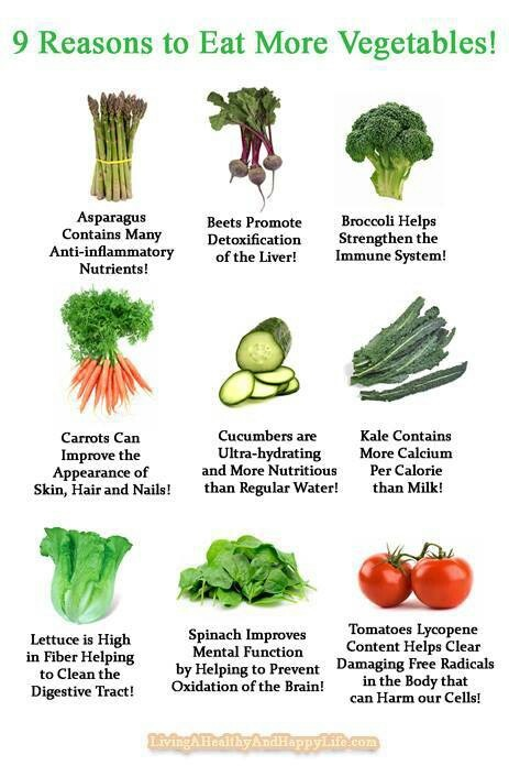 eat vegetables live longer 6 reasons for eating healthy lacie glover february 12, 2016 saved save live longer the same diseases that make you feel bad and cost a lot of money may also lower your life expectancy a diet of fruit and vegetables.
