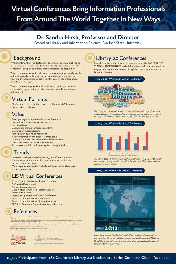 Templates for conference posters
