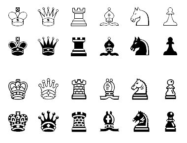 Chess symbols in Unicode - Wikipedia, the free encyclopedia
