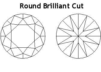 Round Brilliant cut diamond | Jewellery | Pinterest