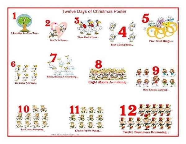Poster of 12 Days of Christmas Lyrics Printable for Kids