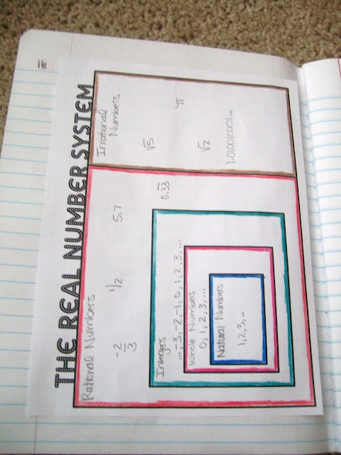 Math = Love: Algebra 1 Week 1 INB Pictures