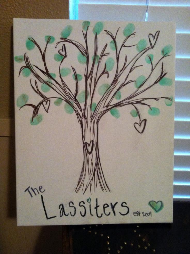 Family tree painting ideas