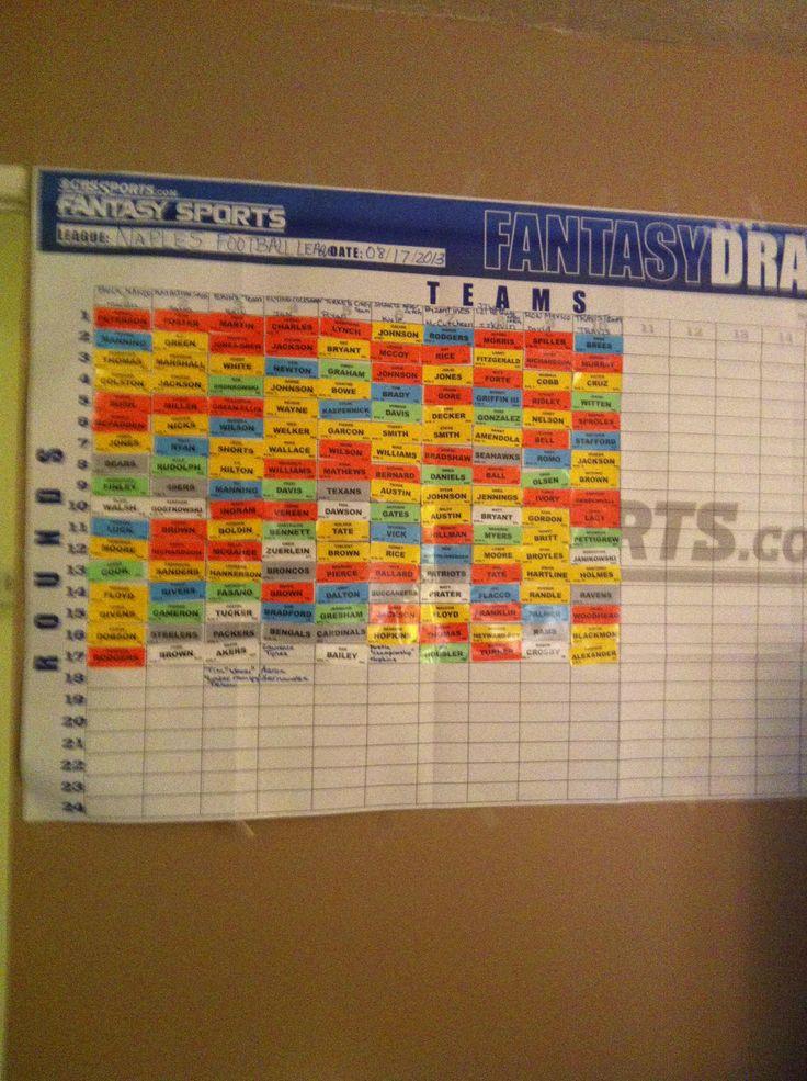 fantasy footballEspn Fantasy Football Draft Board