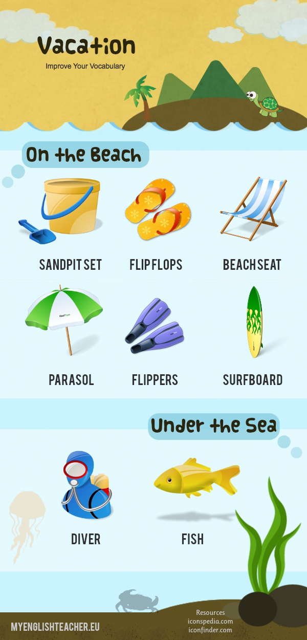 Vacation Infographic to improve your kids vocabulary