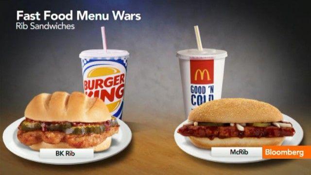 McDonald's Vs. Burger King: Comparing Business Models