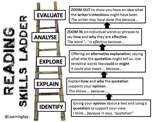 teaching process writing