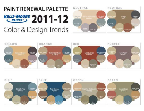 Kelly moore renewable palette bungalow style pinterest Interior design color palettes