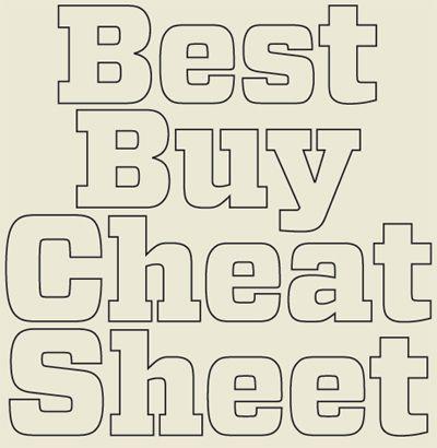 best buy cheat sheet