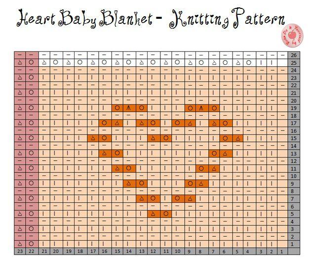 Heart Baby Blanket (pattern) | Knitting/crochet | Pinterest