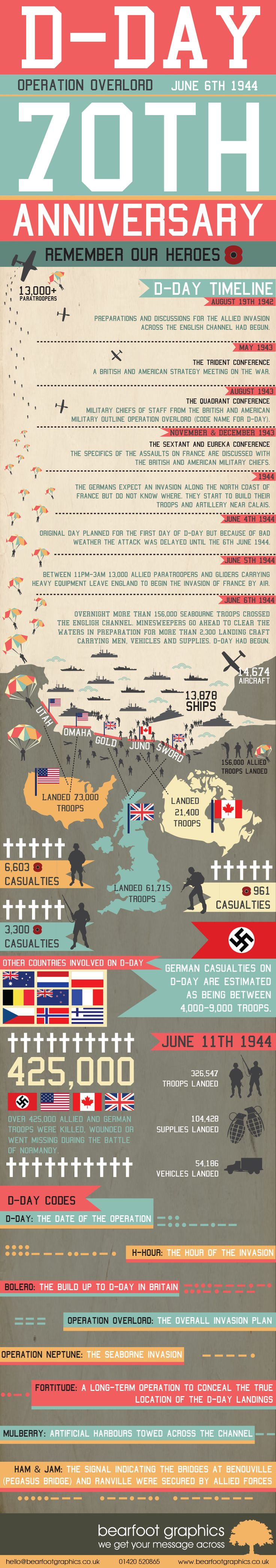 d day commemorative images