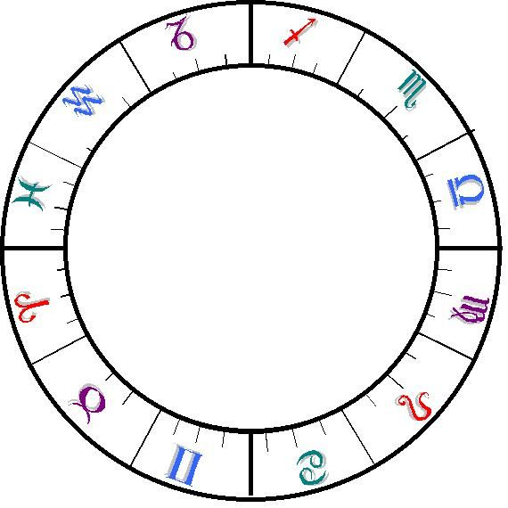 "The Natural Chart"" Aries through Pisces, glyphs on the astrological ..."