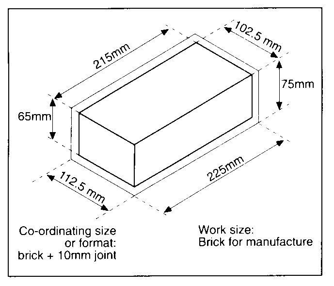 brick size dimensions design pinterest. Black Bedroom Furniture Sets. Home Design Ideas
