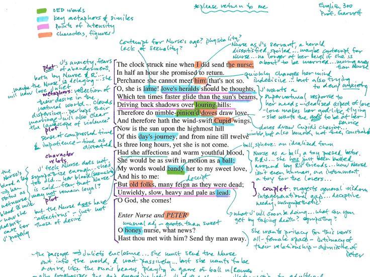 College literary analysis essay example