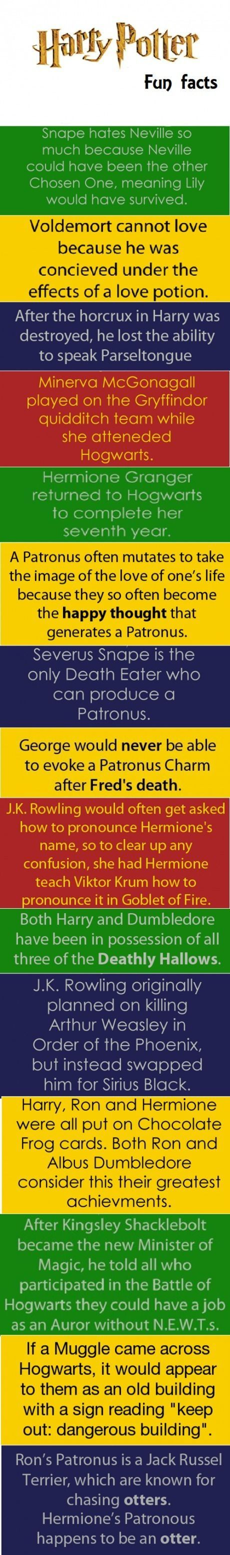 Harry Potter facts you probably didn't know. (I didn't!)