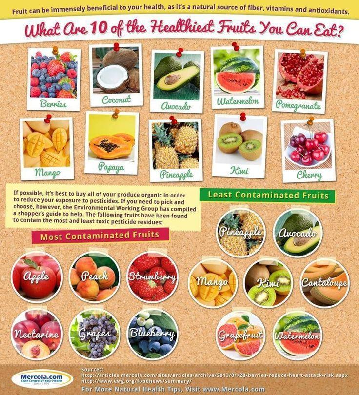Paleo Fruitcake Recipes — Dishmaps