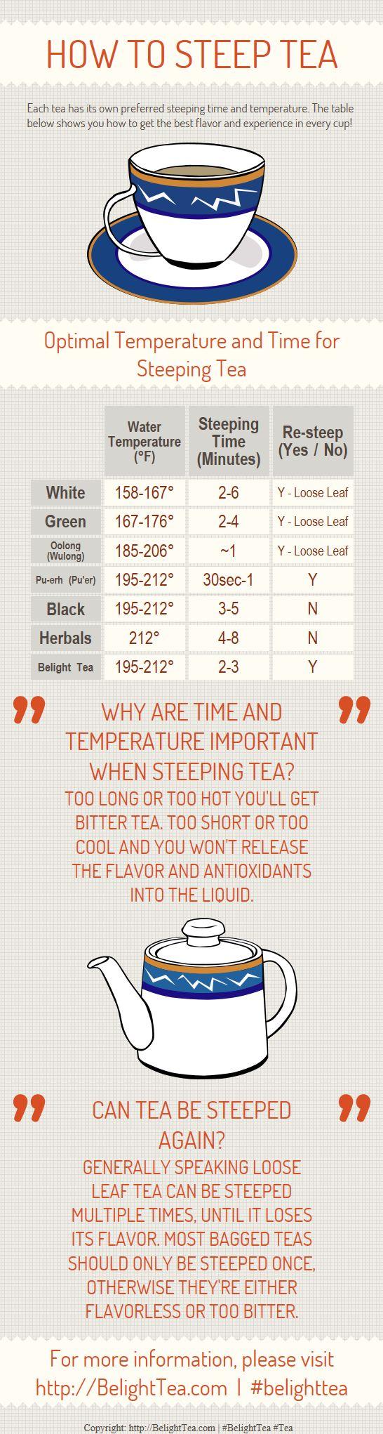 How to Steep Tea Infographic
